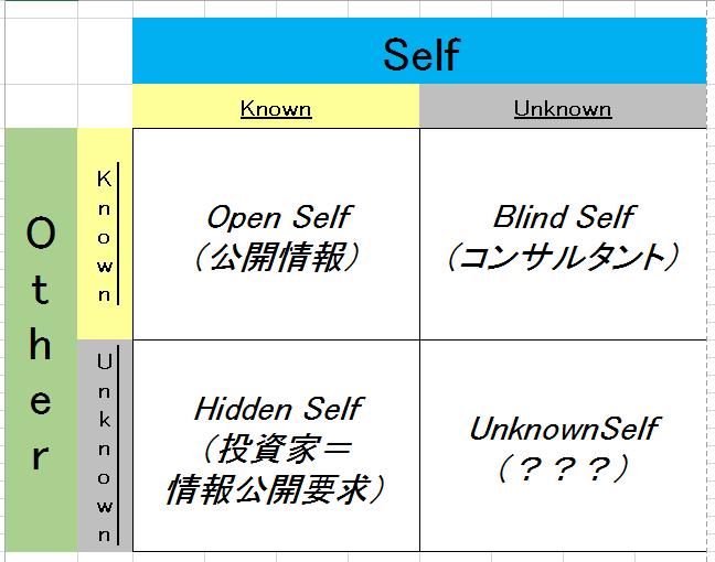 unknown-houjin